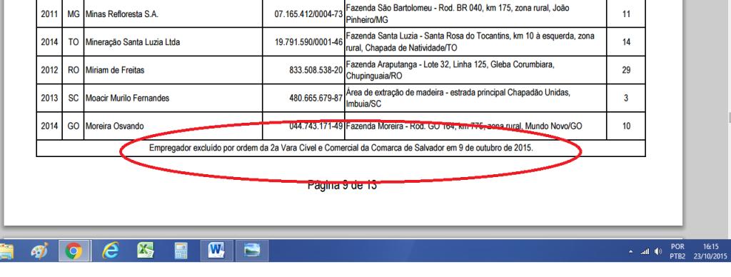 A lista do Ministério do Trabalho sem o nome da empresa - reprodução