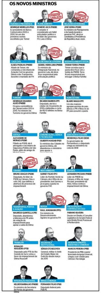 No ministério do presidente interino Michel Temer, oito nomes aparecem envolvido na Lava Jato  Ilustração reproduzida do Jornal Extra
